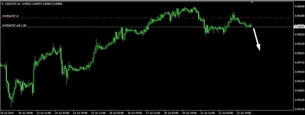 USD-CHF30