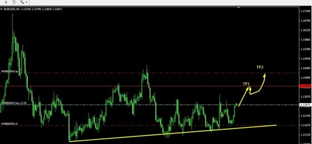 EUR-USD-H4-10-07