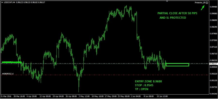 USD-CHF-AFX